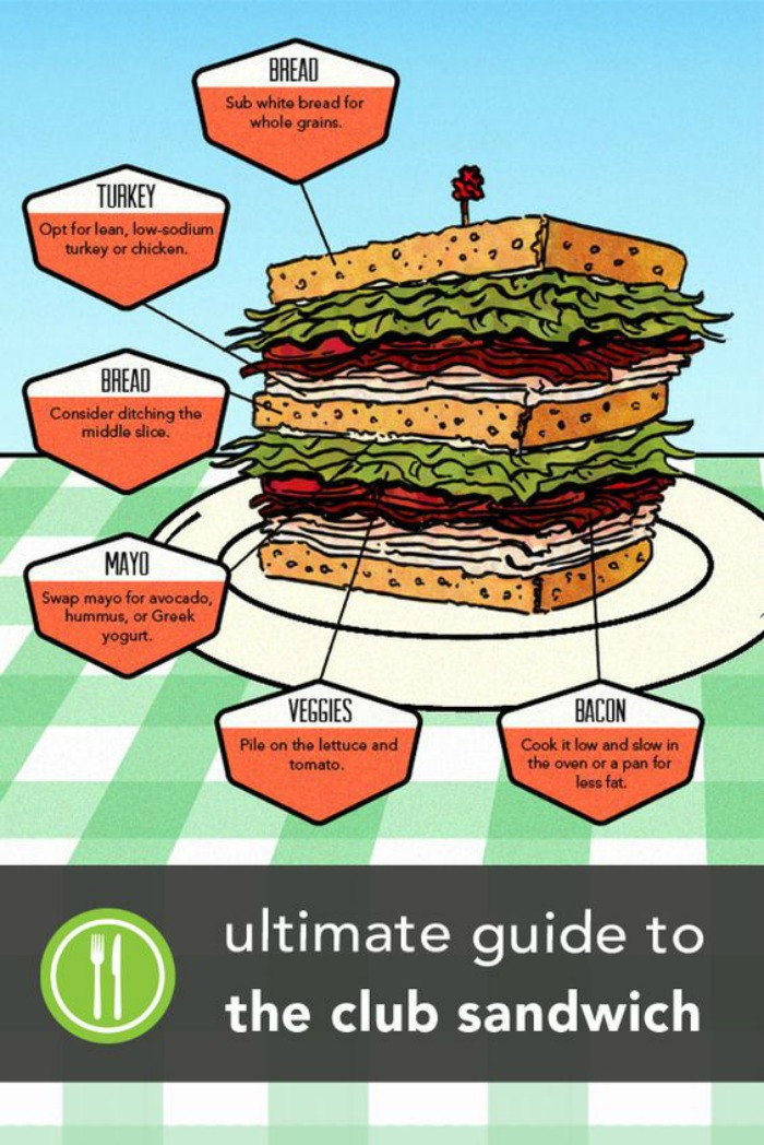 The Club sandwich - via thegreatest.com