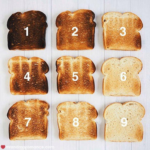 Mr & Mrs Romance - Insta Diary - 3 breakfast equation