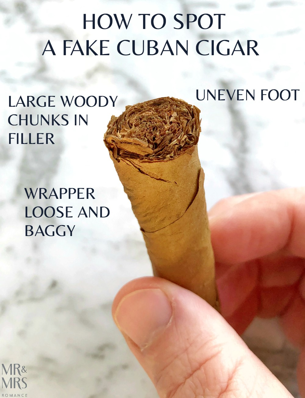 How to spot a fake Cuban cigar - diagram